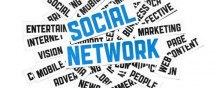 - Social Networks: A Way to Realise Human Rights Demands